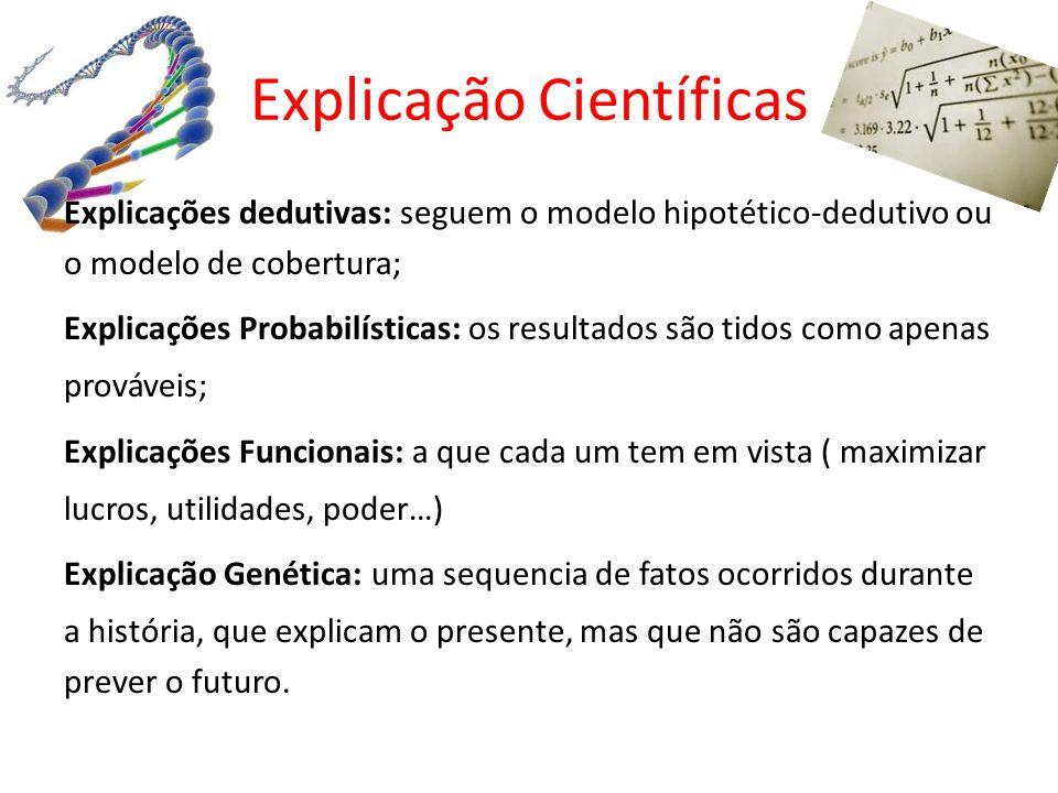 Explicações dedutivas: seguem o modelo hipotético-dedutivo ou o modelo de cobertura; Explicações Probabilísticas: os resultados são tidos como apenas