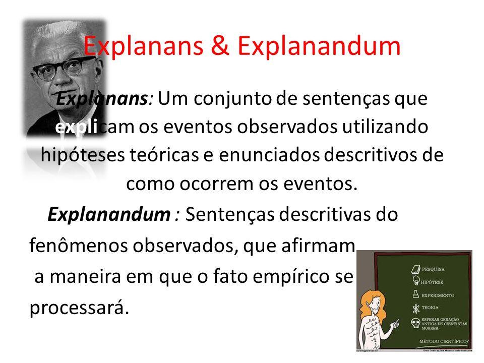Explanans & Explanandum Explanans: Um conjunto de sentenças que explicam os eventos observados utilizando hipóteses teóricas e enunciados descritivos
