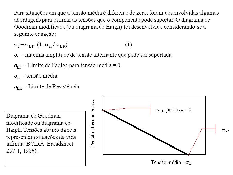 Para situações em que a tensão média é diferente de zero, foram desenvolvidas algumas abordagens para estimar as tensões que o componente pode suporta