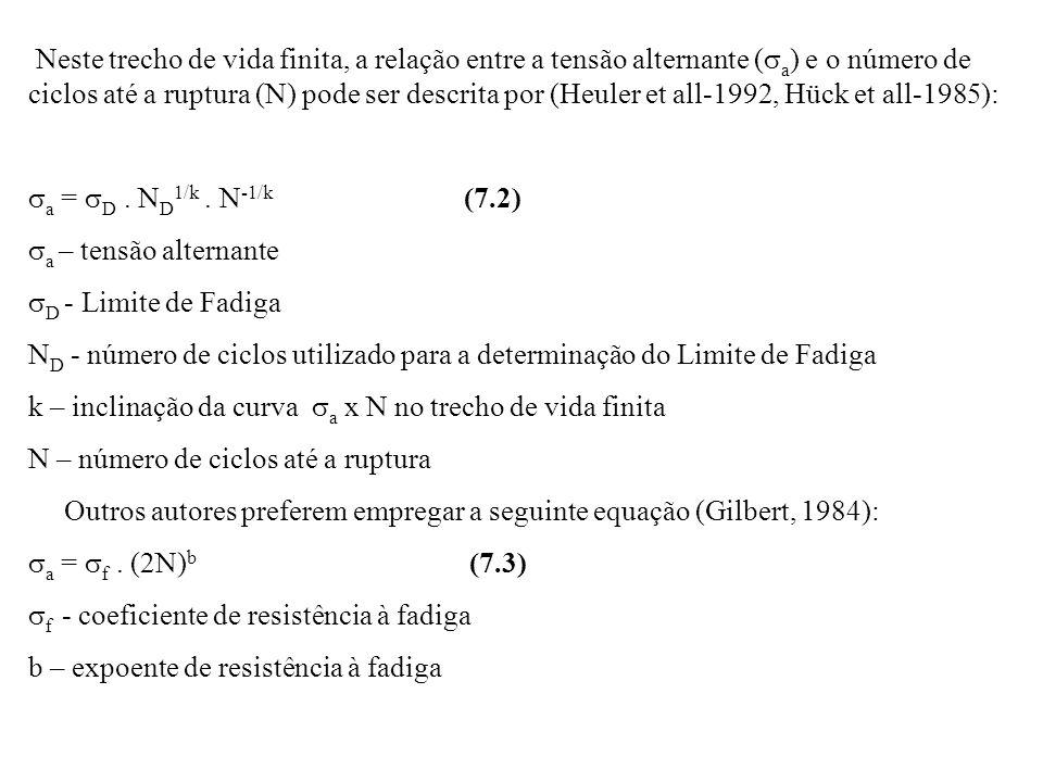 Neste trecho de vida finita, a relação entre a tensão alternante ( a ) e o número de ciclos até a ruptura (N) pode ser descrita por (Heuler et all-199