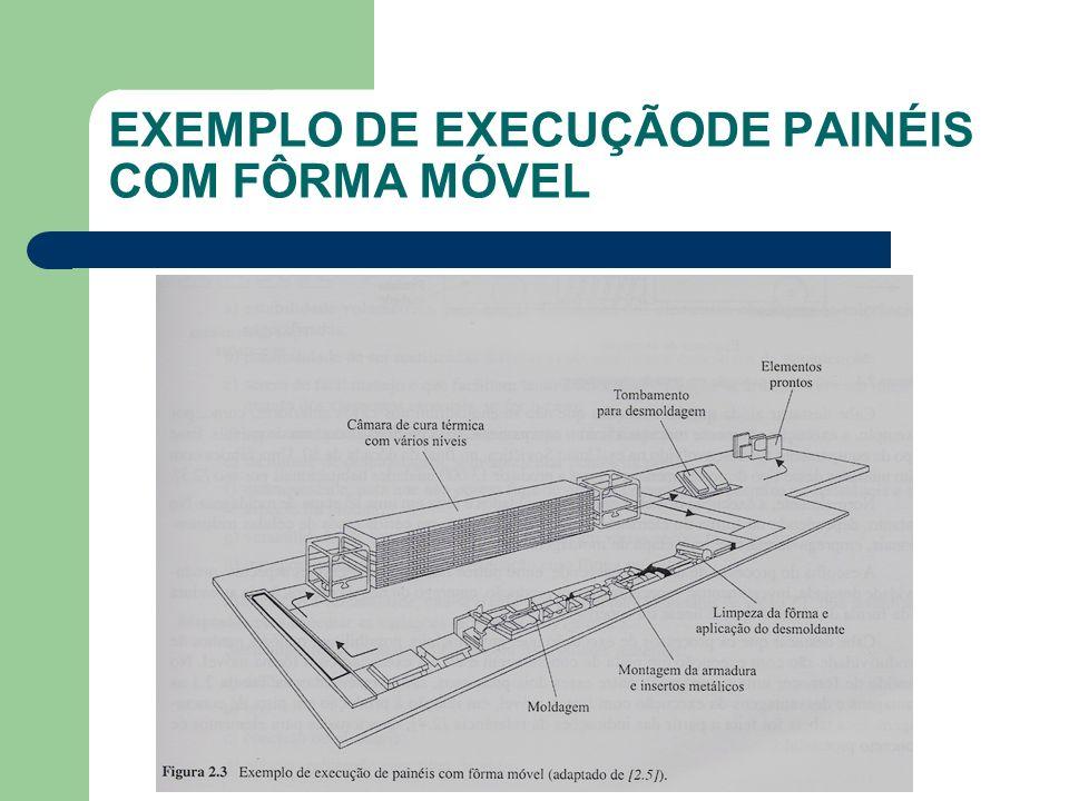 EXEMPLO DE EXECUÇÃODE PAINÉIS COM FÔRMA MÓVEL