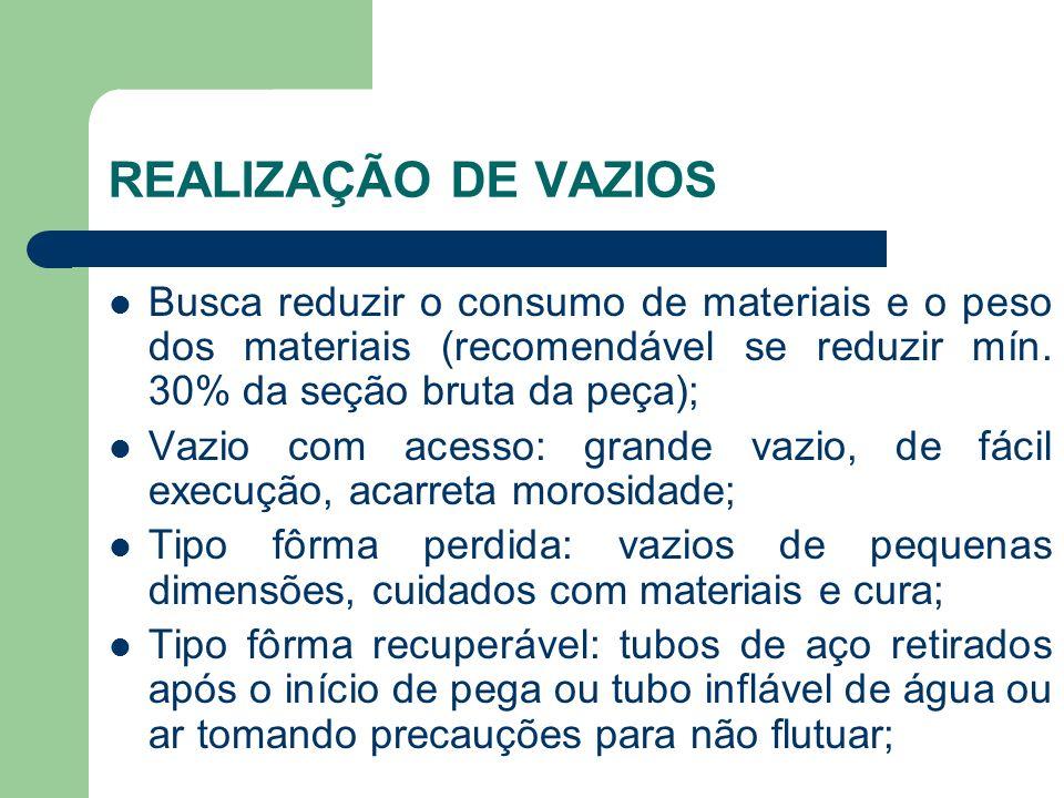 REALIZAÇÃO DE VAZIOS Busca reduzir o consumo de materiais e o peso dos materiais (recomendável se reduzir mín. 30% da seção bruta da peça); Vazio com