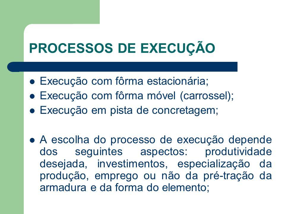 PROCESSOS DE EXECUÇÃO Execução com fôrma estacionária; Execução com fôrma móvel (carrossel); Execução em pista de concretagem; A escolha do processo d