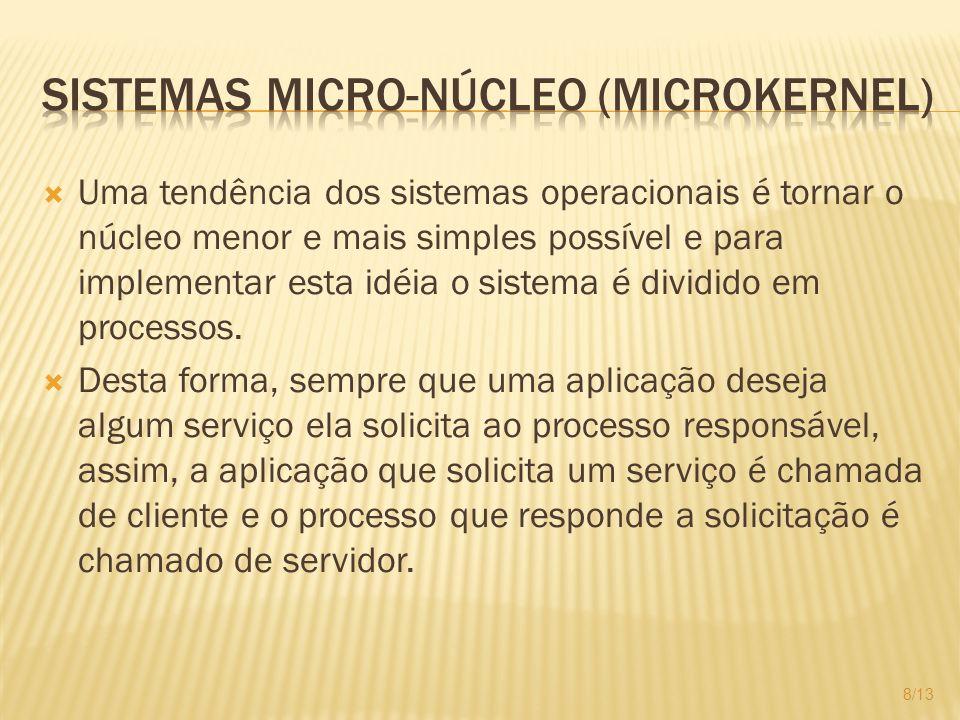 A utilização deste modelo permite que os servidores executem em modo usuário.
