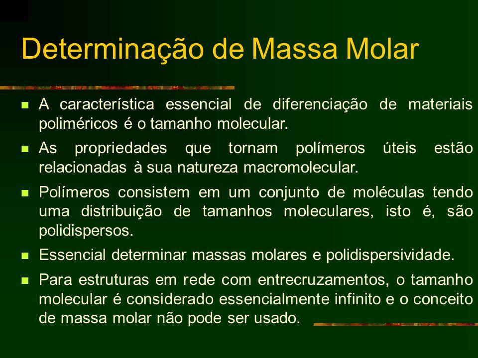 Determinação de Massa Molar A característica essencial de diferenciação de materiais poliméricos é o tamanho molecular. As propriedades que tornam pol