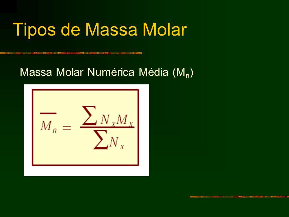 Tipos de Massa Molar Massa Molar Numérica Média (M n )