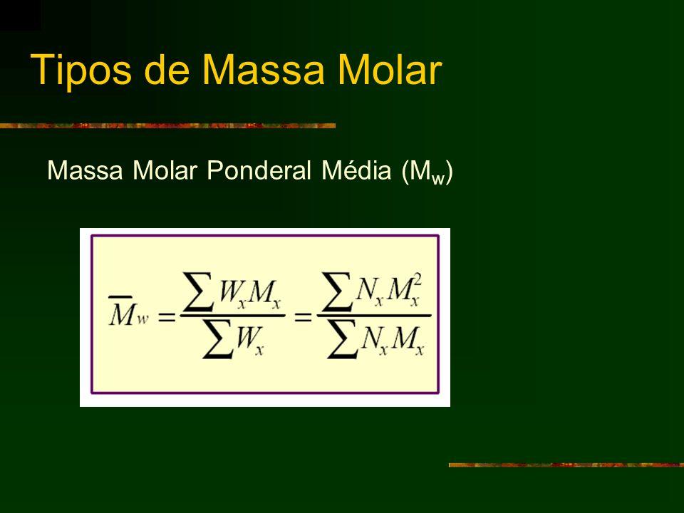 Tipos de Massa Molar Massa Molar Ponderal Média (M w )