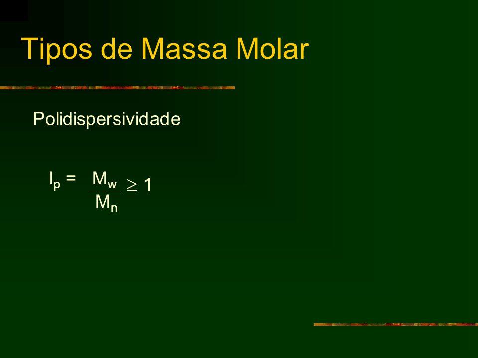 Tipos de Massa Molar Polidispersividade I p = M w 1 M n