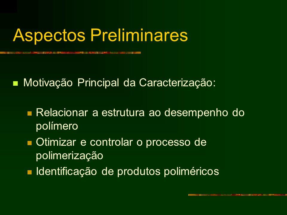 Aspectos Preliminares Motivação Principal da Caracterização: Relacionar a estrutura ao desempenho do polímero Otimizar e controlar o processo de polim
