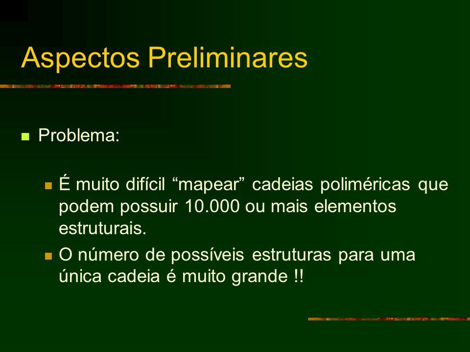 Aspectos Preliminares Problema: É muito difícil mapear cadeias poliméricas que podem possuir 10.000 ou mais elementos estruturais. O número de possíve