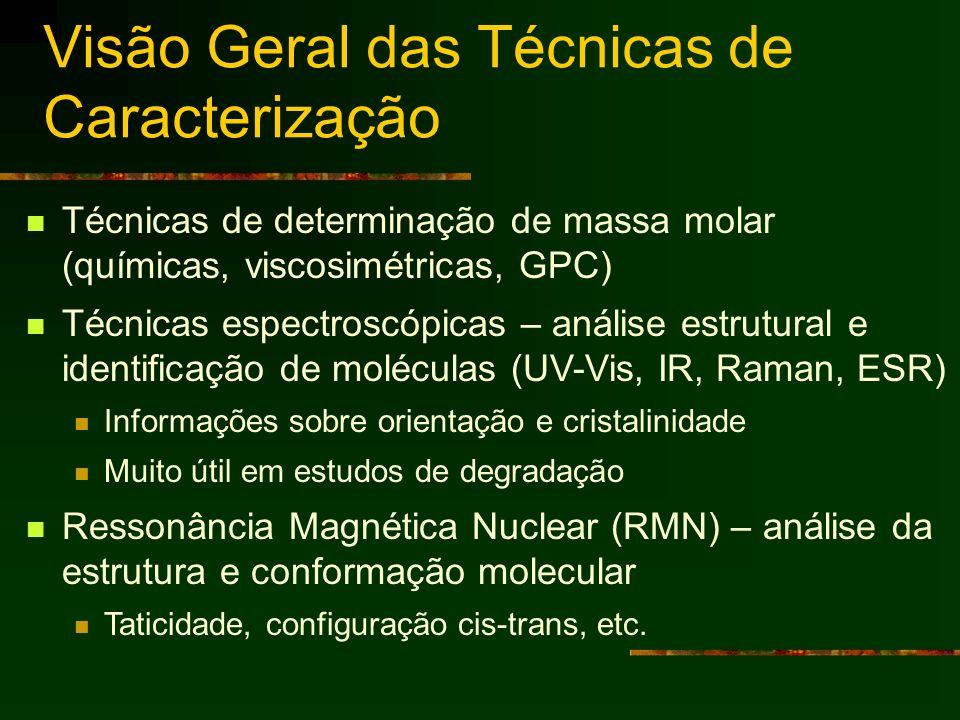 Visão Geral das Técnicas de Caracterização Técnicas de determinação de massa molar (químicas, viscosimétricas, GPC) Técnicas espectroscópicas – anális