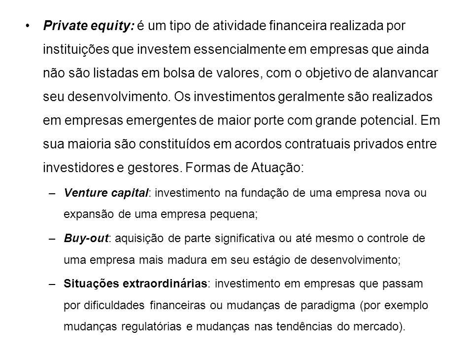 Private equity: é um tipo de atividade financeira realizada por instituições que investem essencialmente em empresas que ainda não são listadas em bol