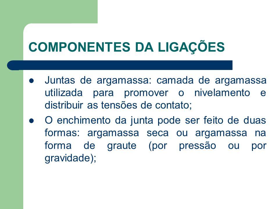 COMPONENTES DA LIGAÇÕES Juntas de argamassa: camada de argamassa utilizada para promover o nivelamento e distribuir as tensões de contato; O enchiment