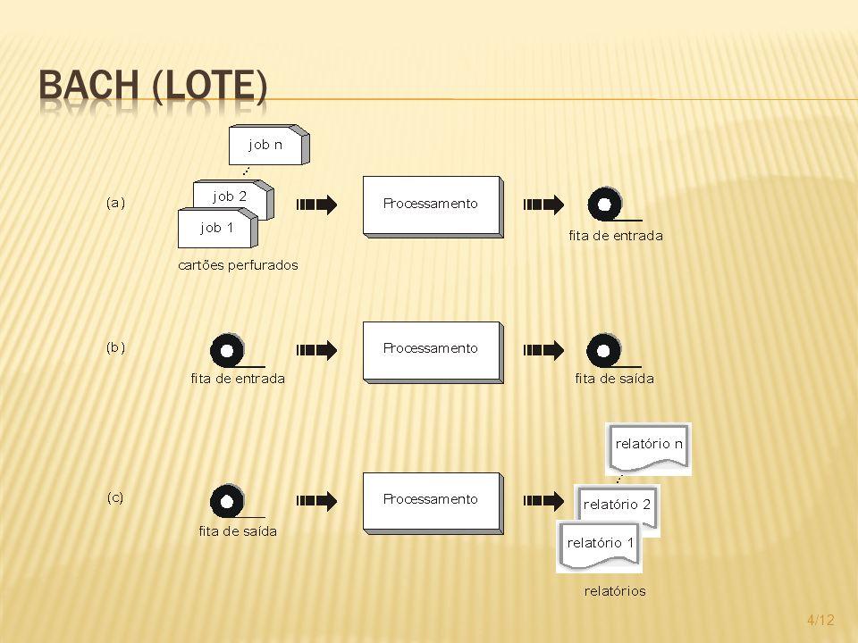 Suporte a operação em rede Maioria dos sistemas operacionais atuais Compartilhamento de recursos de vários computadores.