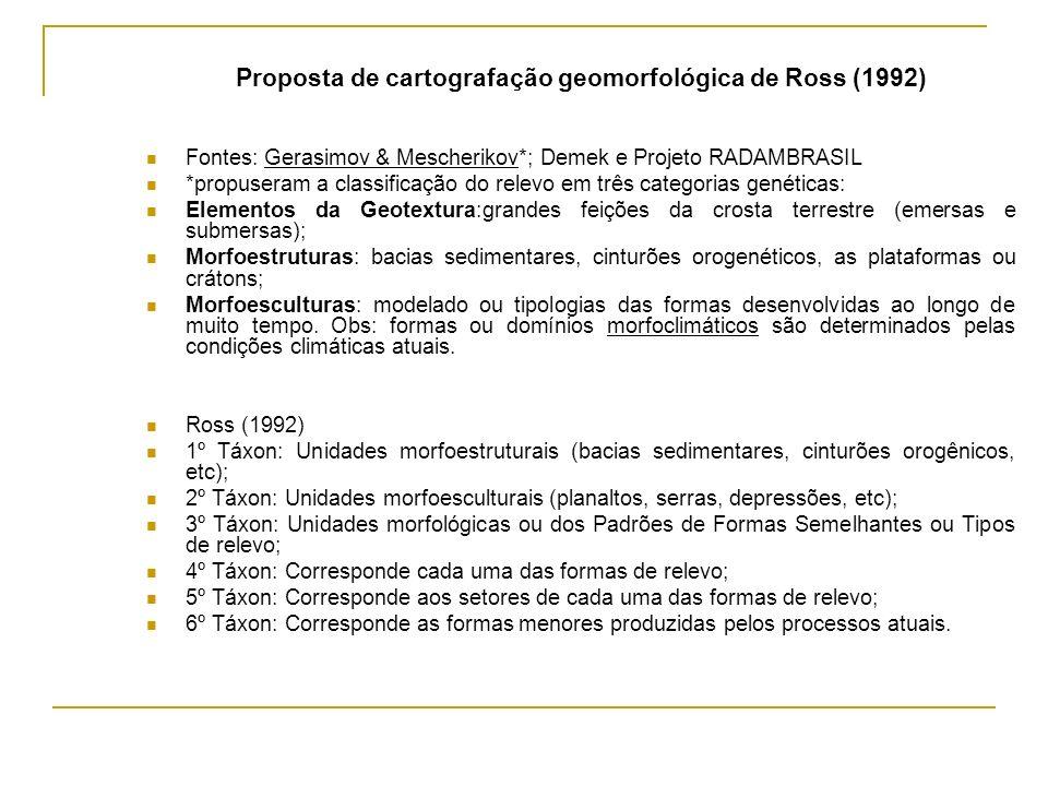 Proposta de cartografação geomorfológica de Ross (1992) Fontes: Gerasimov & Mescherikov*; Demek e Projeto RADAMBRASIL *propuseram a classificação do r