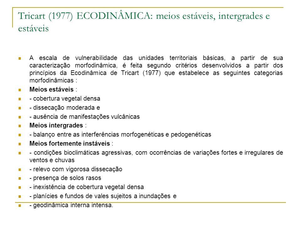 Tricart (1977) ECODINÂMICA: meios estáveis, intergrades e estáveis A escala de vulnerabilidade das unidades territoriais básicas, a partir de sua cara