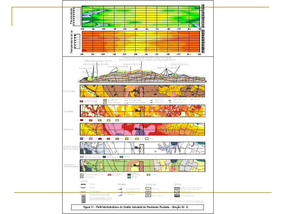 Geomorfologia Ambiente e Planejamento (Jurandir Ross) Qualquer pesquisa deve se apoiar no tripé: domínio do conhecimento específico-teórico e conceitual; domínio da metodologia a ser aplicada; e domínio das técnicas de apoio para operacionalização do trabalho.
