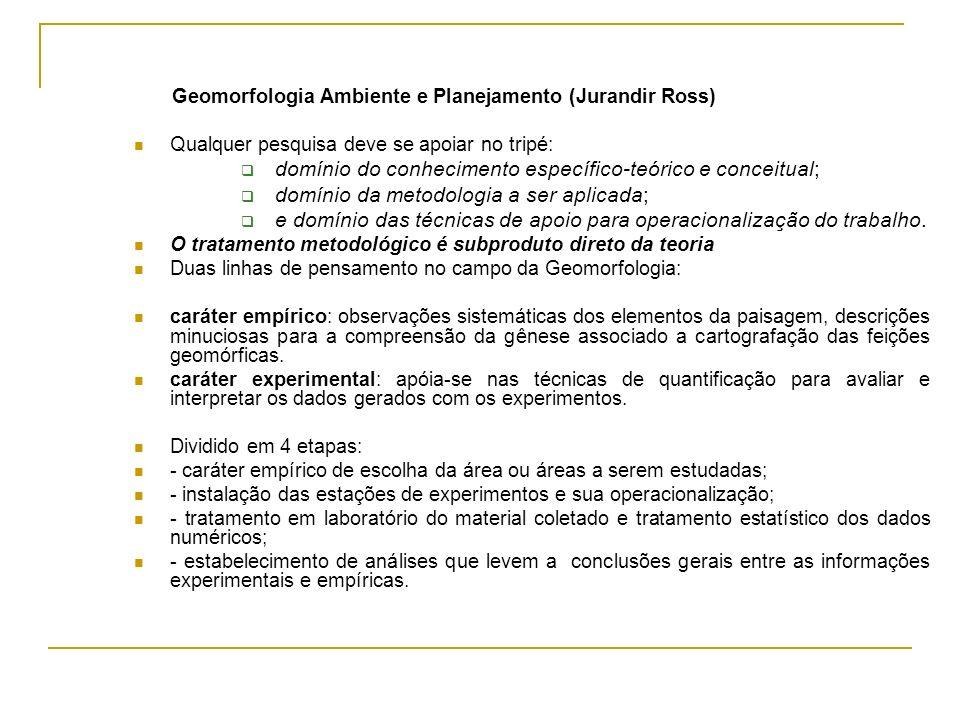 Geomorfologia Ambiente e Planejamento (Jurandir Ross) Qualquer pesquisa deve se apoiar no tripé: domínio do conhecimento específico-teórico e conceitu