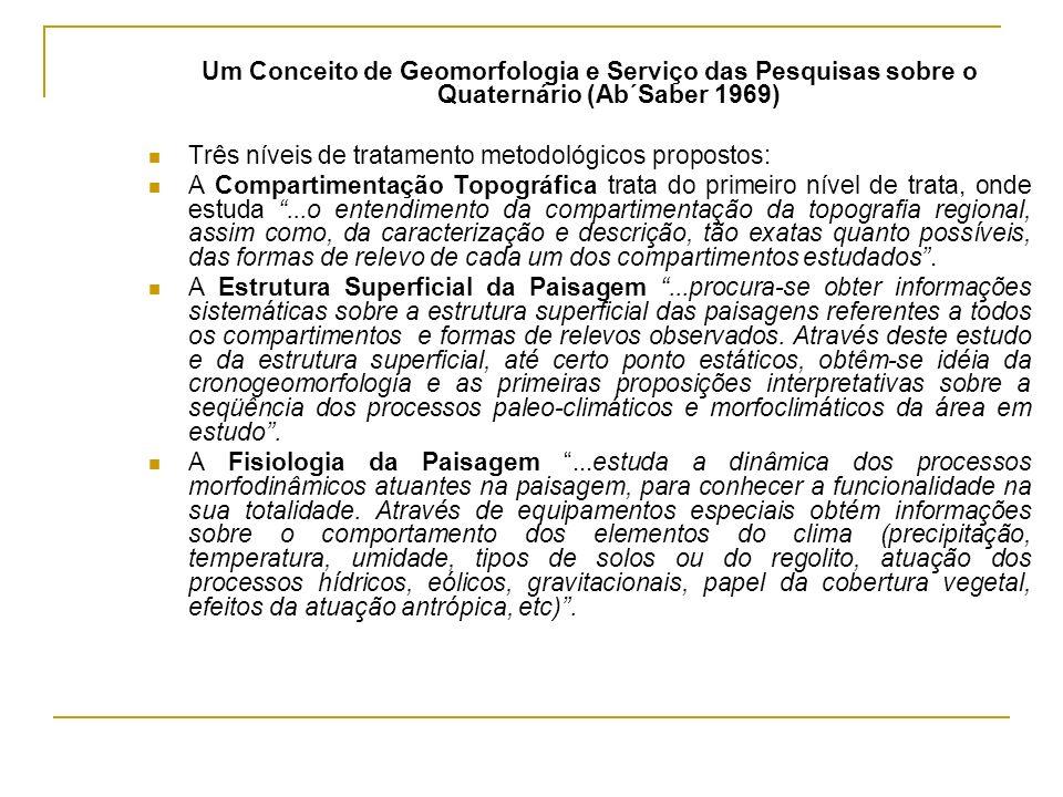 Um Conceito de Geomorfologia e Serviço das Pesquisas sobre o Quaternário (Ab´Saber 1969) Três níveis de tratamento metodológicos propostos: A Comparti