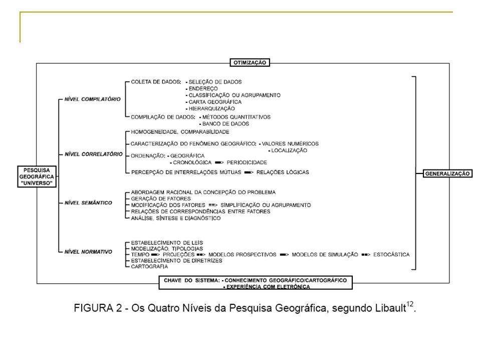 Proposta de cartografação geomorfológica de Ross (1992) Fontes: Gerasimov & Mescherikov*; Demek e Projeto RADAMBRASIL *propuseram a classificação do relevo em três categorias genéticas: Elementos da Geotextura:grandes feições da crosta terrestre (emersas e submersas); Morfoestruturas: bacias sedimentares, cinturões orogenéticos, as plataformas ou crátons; Morfoesculturas: modelado ou tipologias das formas desenvolvidas ao longo de muito tempo.