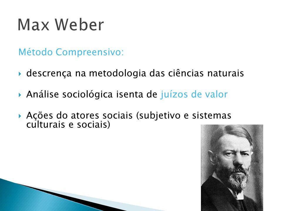 Método Compreensivo: descrença na metodologia das ciências naturais Análise sociológica isenta de juízos de valor Ações do atores sociais (subjetivo e