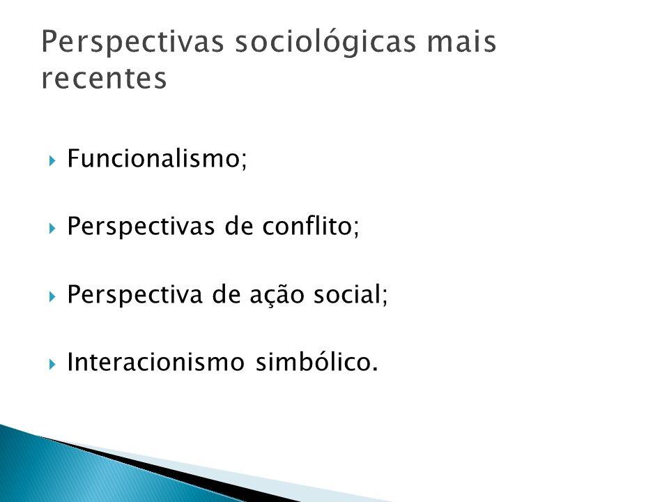 Funcionalismo; Perspectivas de conflito; Perspectiva de ação social; Interacionismo simbólico.