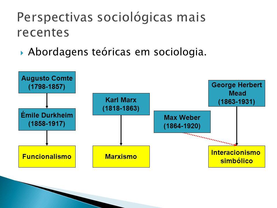 Abordagens teóricas em sociologia. Interacionismo simbólico George Herbert Mead (1863-1931) Max Weber (1864-1920) Marxismo Karl Marx (1818-1863) Funci