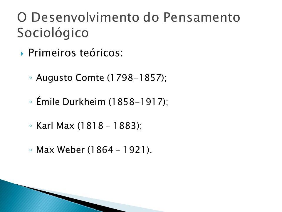 Primeiros teóricos: Augusto Comte (1798-1857); Émile Durkheim (1858-1917); Karl Max (1818 – 1883); Max Weber (1864 – 1921).