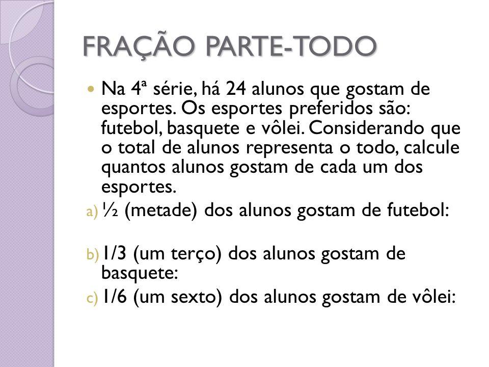FRAÇÃO PARTE-TODO Na 4ª série, há 24 alunos que gostam de esportes. Os esportes preferidos são: futebol, basquete e vôlei. Considerando que o total de