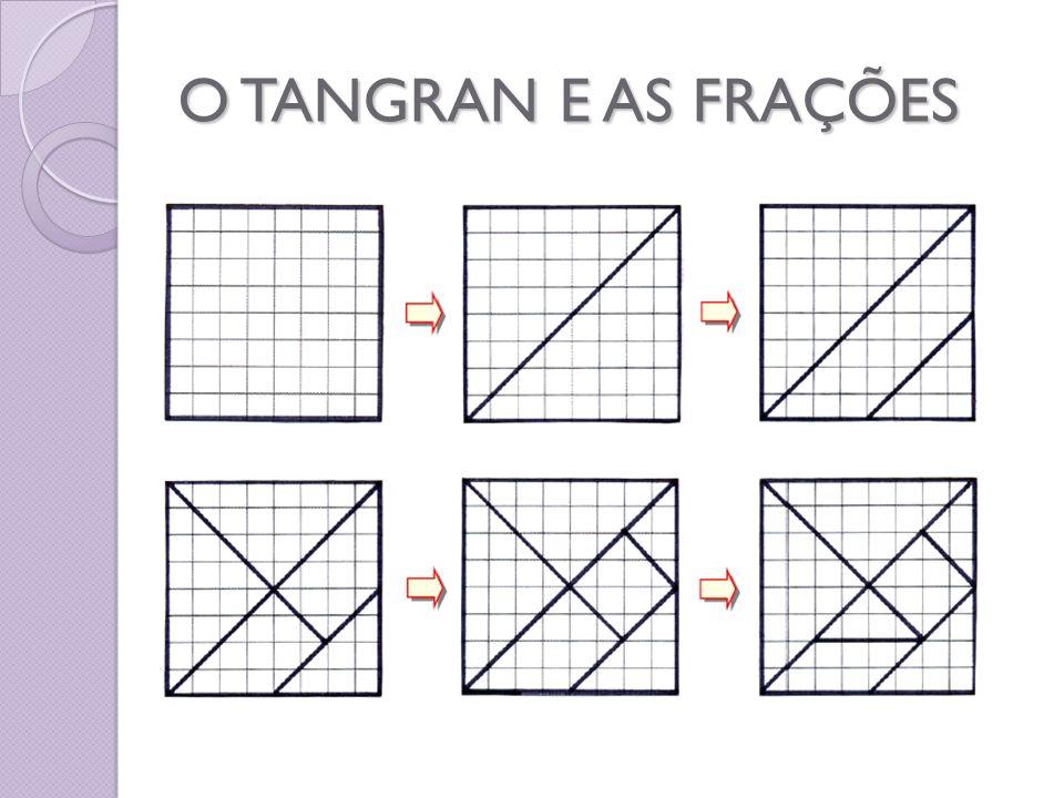 Que fração representam cada figura?