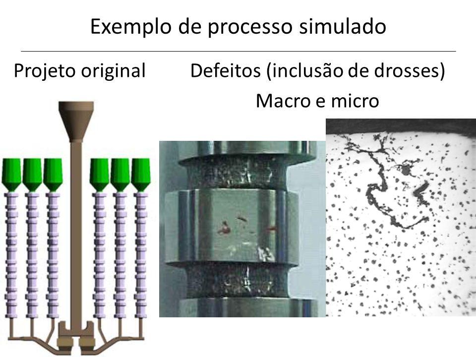 Exemplo de processo simulado Projeto originalDefeitos (inclusão de drosses) Macro e micro