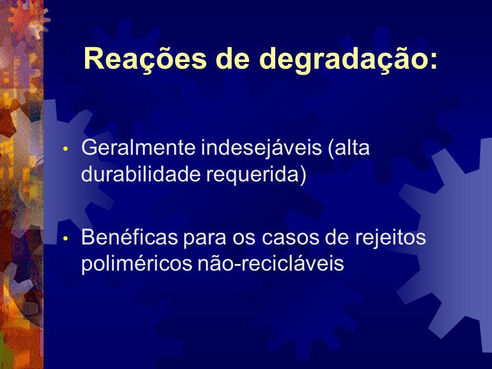 Reações de degradação: Geralmente indesejáveis (alta durabilidade requerida) Benéficas para os casos de rejeitos poliméricos não-recicláveis
