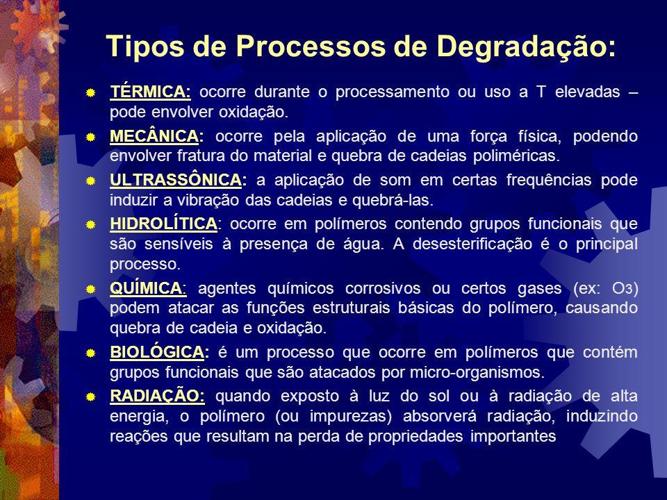 Tipos de Processos de Degradação: TÉRMICA: ocorre durante o processamento ou uso a T elevadas – pode envolver oxidação. MECÂNICA: ocorre pela aplicaçã