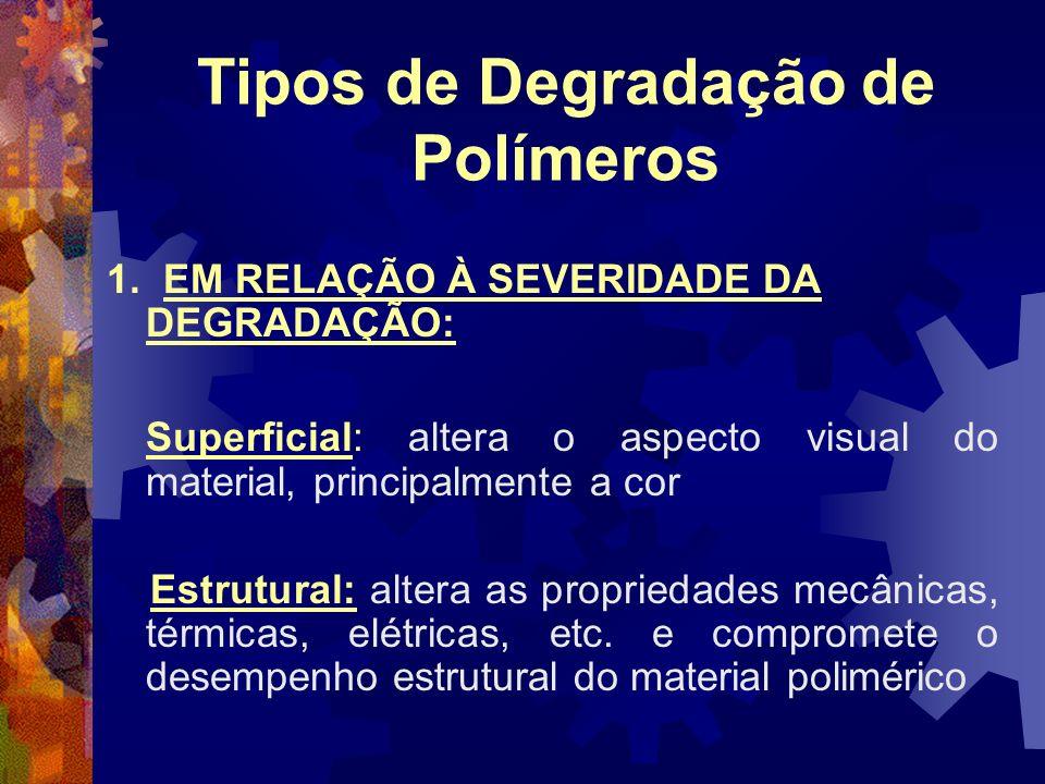 Tipos de Degradação de Polímeros 1. EM RELAÇÃO À SEVERIDADE DA DEGRADAÇÃO: Superficial: altera o aspecto visual do material, principalmente a cor Estr