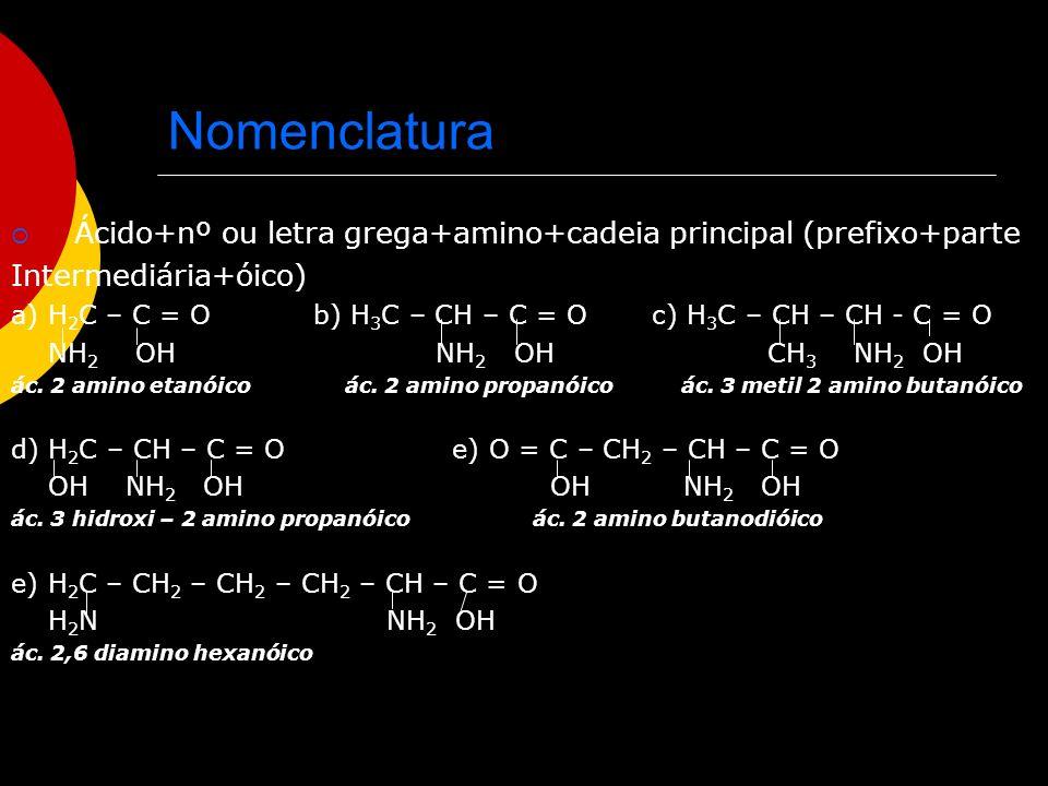 Propriedades Físicas Sólidos e incolores Maioria de sabor adocicado, alguns insipidos e outros amargos.