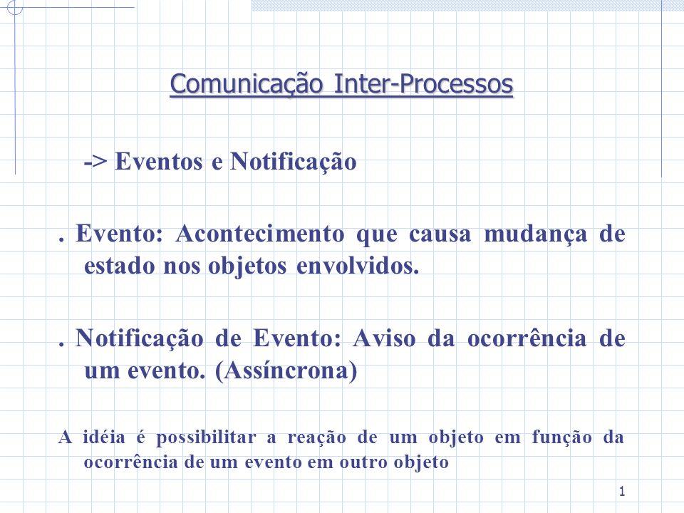 1 Comunicação Inter-Processos -> Eventos e Notificação.