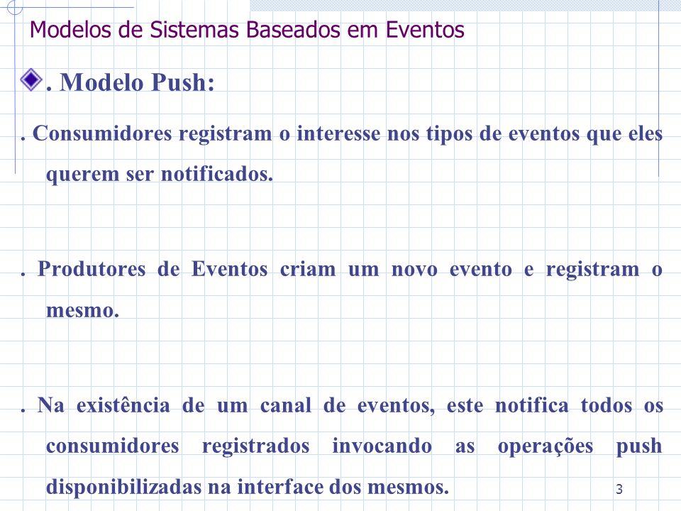 3 Modelos de Sistemas Baseados em Eventos. Modelo Push:.
