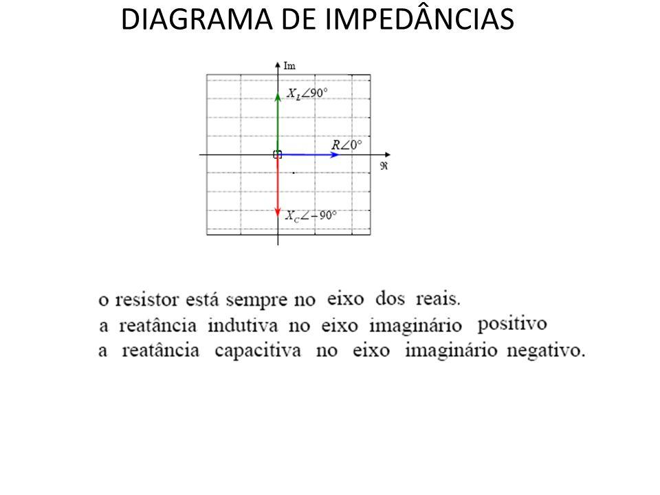 DIAGRAMA DE IMPEDÂNCIAS