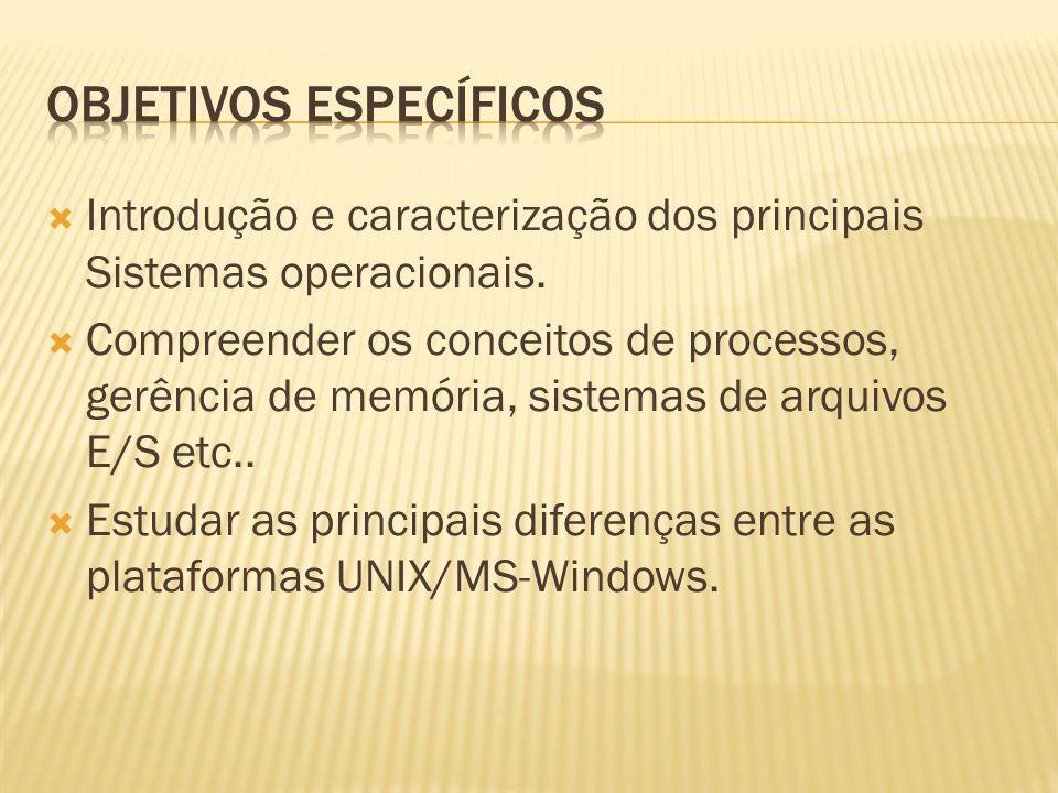 Introdução e caracterização dos principais Sistemas operacionais. Compreender os conceitos de processos, gerência de memória, sistemas de arquivos E/S