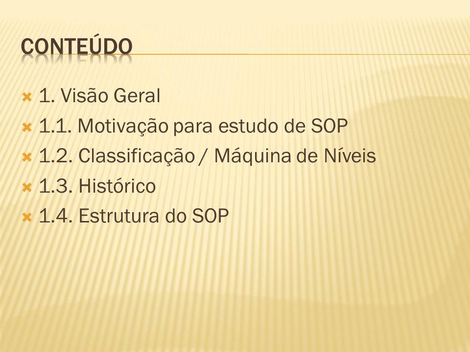 1. Visão Geral 1.1. Motivação para estudo de SOP 1.2. Classificação / Máquina de Níveis 1.3. Histórico 1.4. Estrutura do SOP