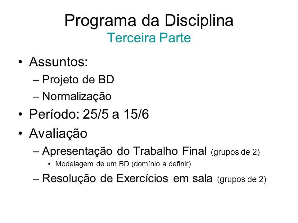 Programa da Disciplina Terceira Parte Assuntos: –Projeto de BD –Normalização Período: 25/5 a 15/6 Avaliação –Apresentação do Trabalho Final (grupos de