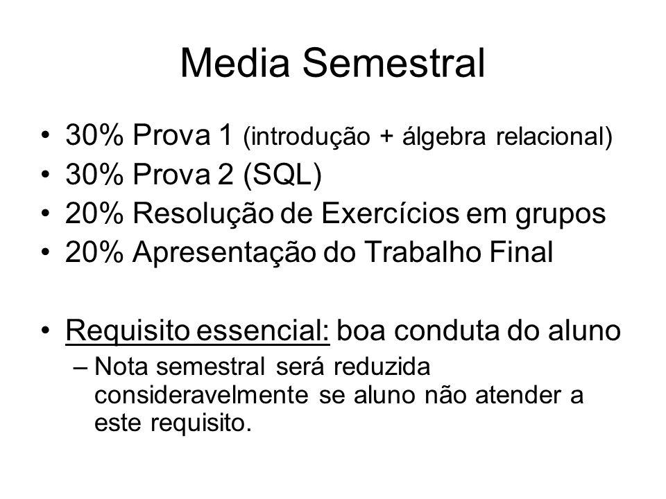 Media Semestral 30% Prova 1 (introdução + álgebra relacional) 30% Prova 2 (SQL) 20% Resolução de Exercícios em grupos 20% Apresentação do Trabalho Fin