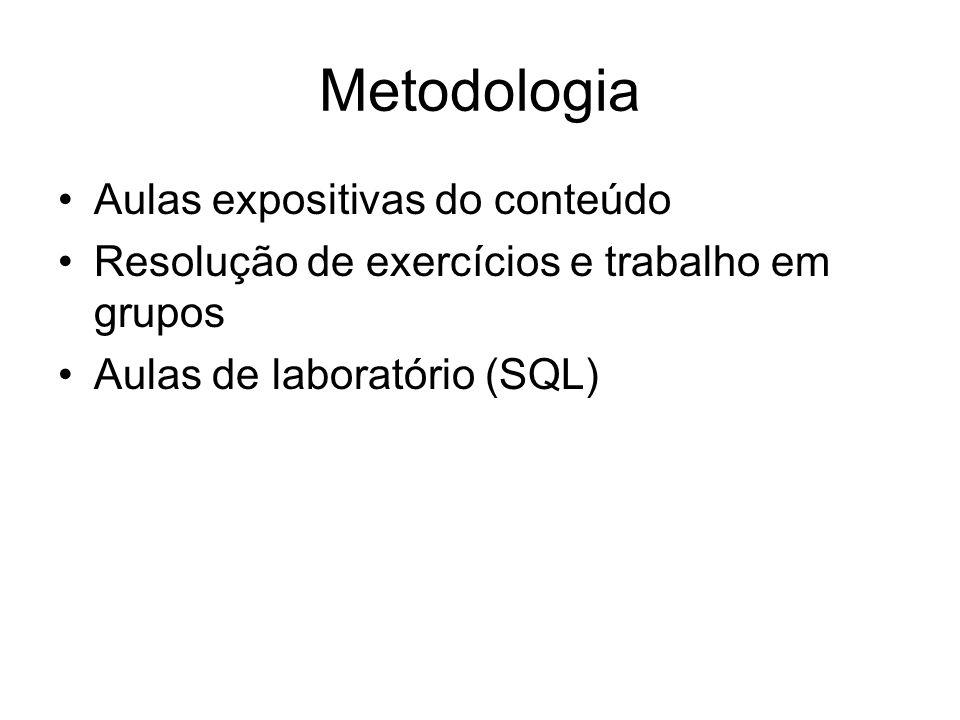 Metodologia Aulas expositivas do conteúdo Resolução de exercícios e trabalho em grupos Aulas de laboratório (SQL)