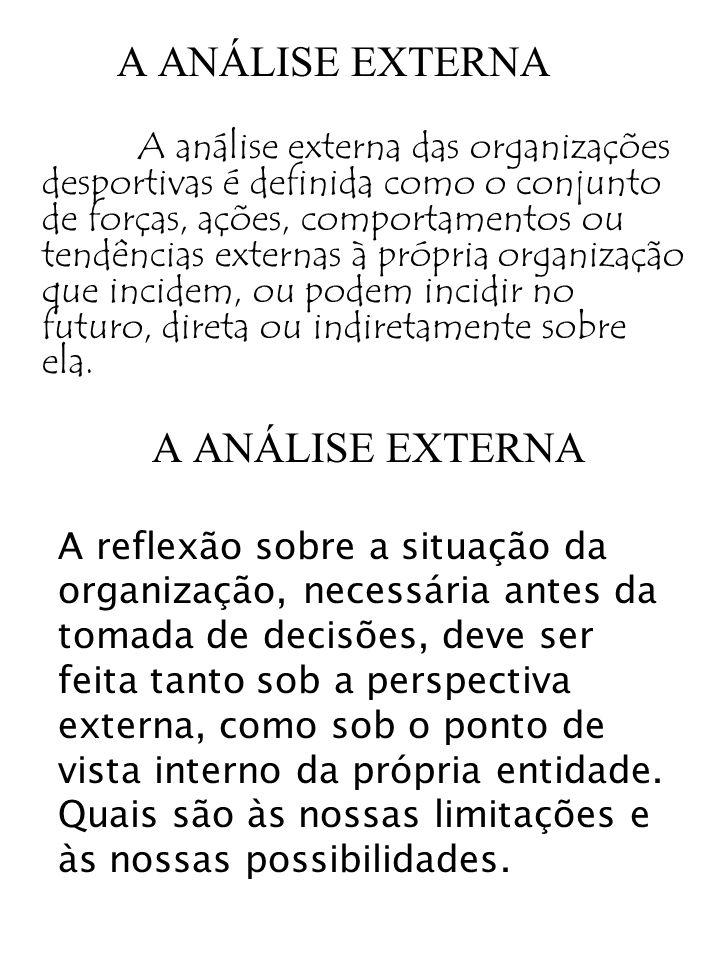 A ANÁLISE EXTERNA A análise externa das organizações desportivas é definida como o conjunto de forças, ações, comportamentos ou tendências externas à