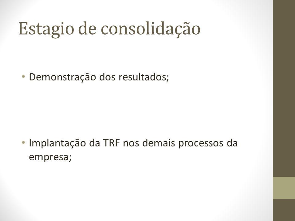 Estagio de consolidação Demonstração dos resultados; Implantação da TRF nos demais processos da empresa;