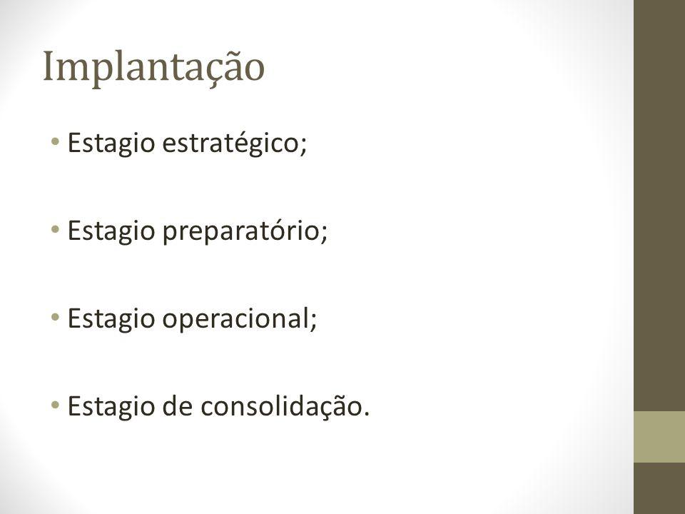 Implantação Estagio estratégico; Estagio preparatório; Estagio operacional; Estagio de consolidação.