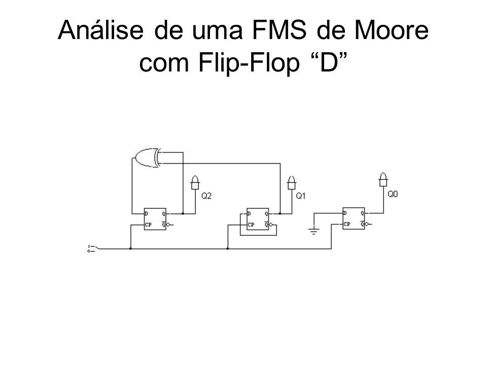 Análise de uma FMS de Moore com Flip-Flop D