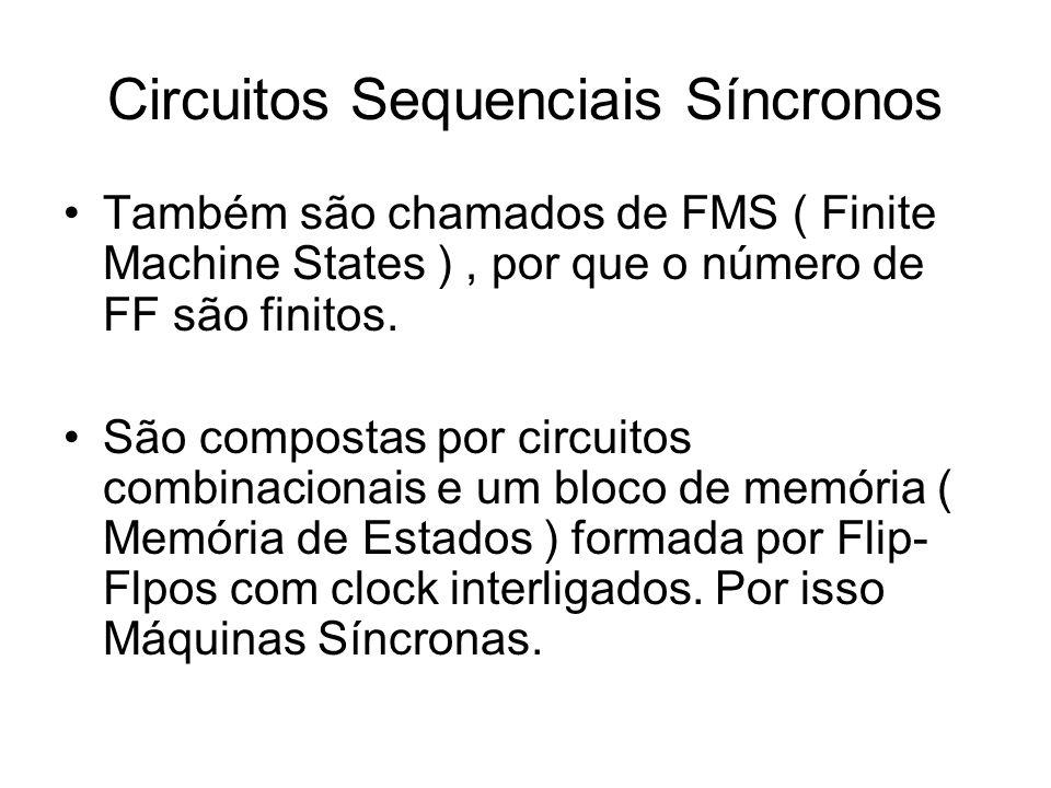 Circuitos Sequenciais Síncronos Possuem: –Vetor de entrada => Vetor X –Vetor de estados => Vetor Y –Vetor de excitação => Vetor E –Vetor de saída => Vetor Z