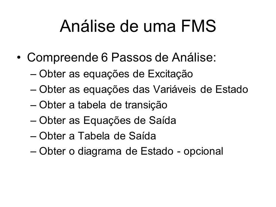 Análise de uma FMS Compreende 6 Passos de Análise: –Obter as equações de Excitação –Obter as equações das Variáveis de Estado –Obter a tabela de trans