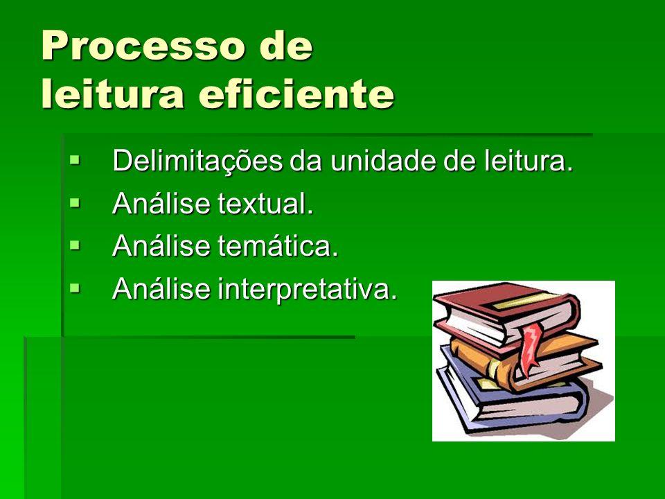 Processo de leitura eficiente Delimitações da unidade de leitura. Delimitações da unidade de leitura. Análise textual. Análise textual. Análise temáti